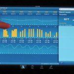 Weather Pro pour iPad, devenez un pro de la météo